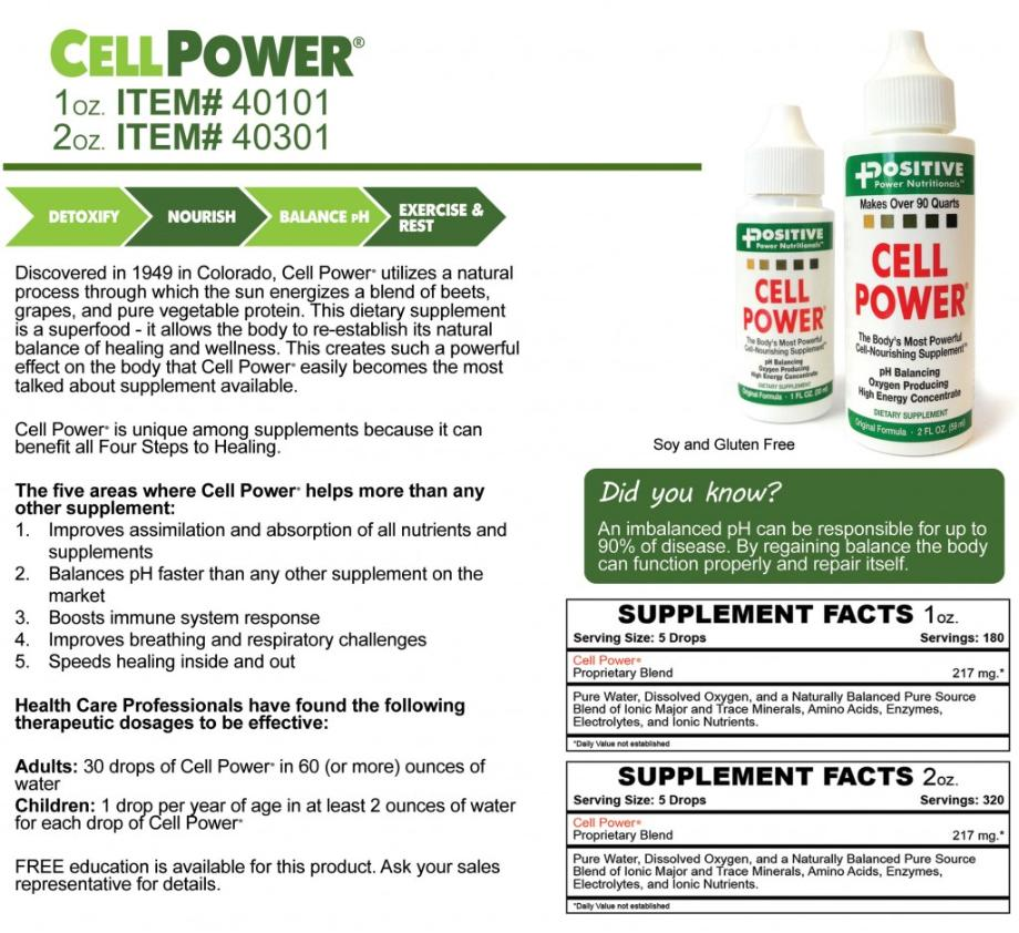 Positive Power Nutrition Cell Power