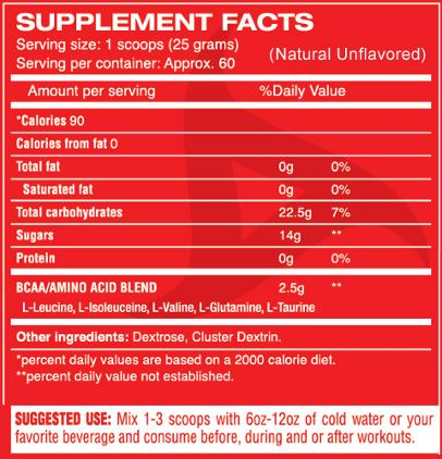 ReCARBery Supplement Facts